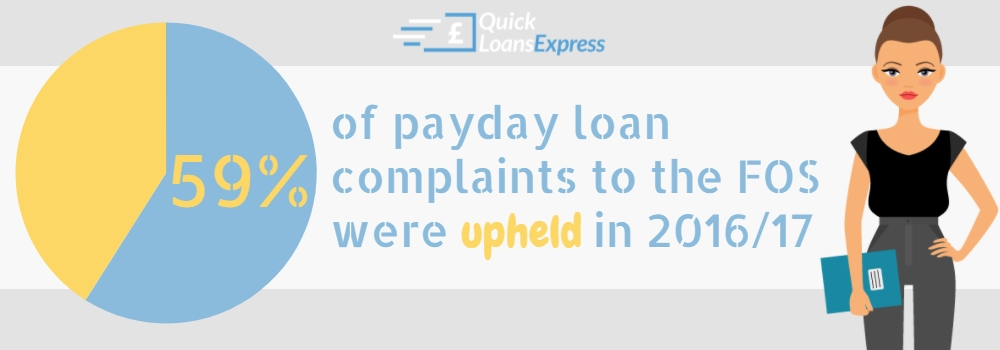 Lowest rate payday loan picture 6